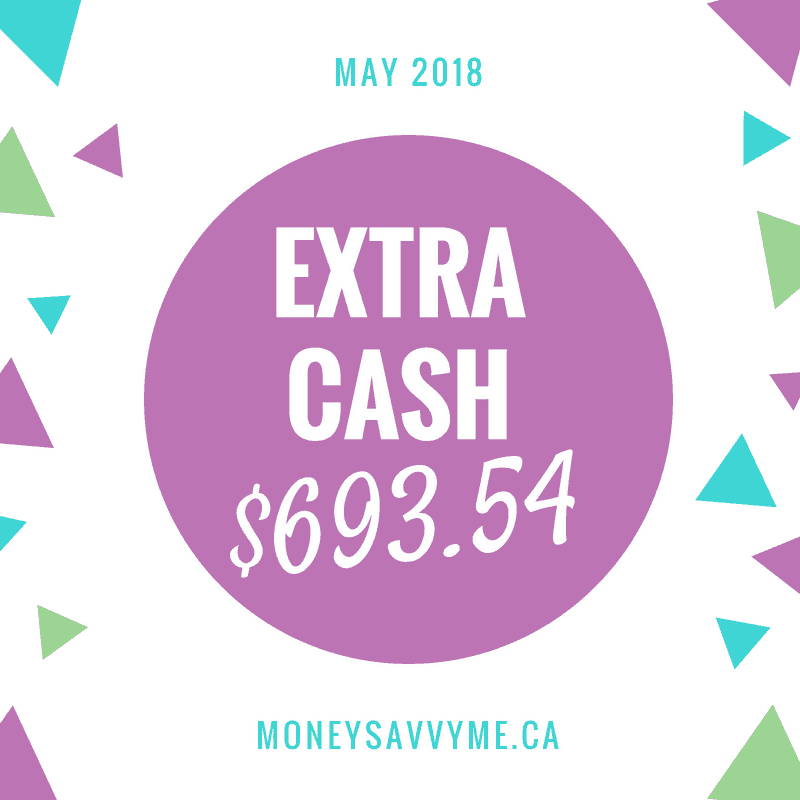 Extra Cash – May 2018